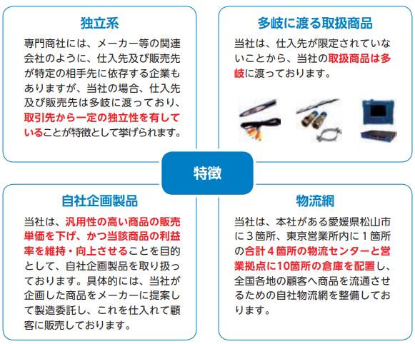 ダイコー通産(7673)IPOの特徴