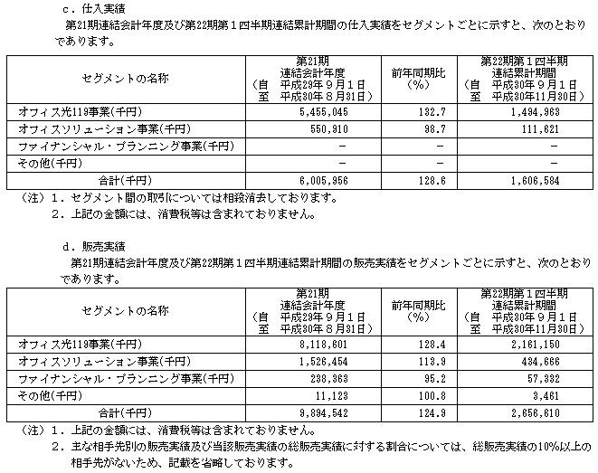 東名(4439)IPOの販売実績と取引先