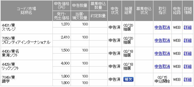 SMBC日興証券しきがく抽選結果