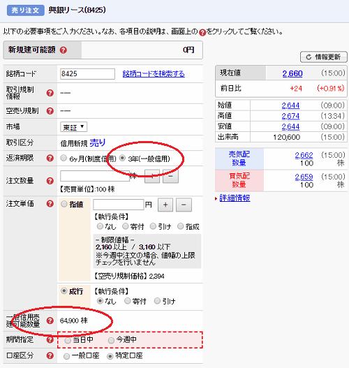 SMBC日興証券一般信用売建銘柄発見