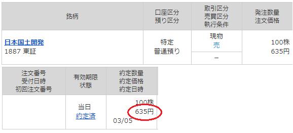 マネックス証券日本国土IPO売却