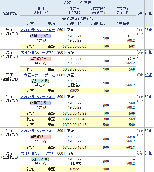SBI証券一般信用売建大和証券グループ本社