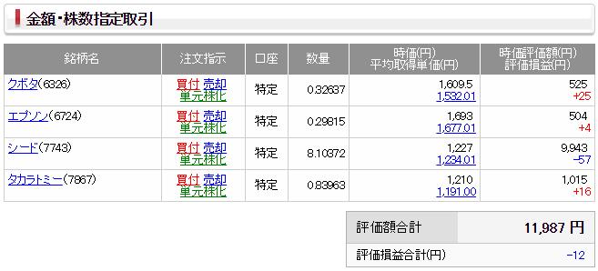 SMBC日興証券キンカブ取引