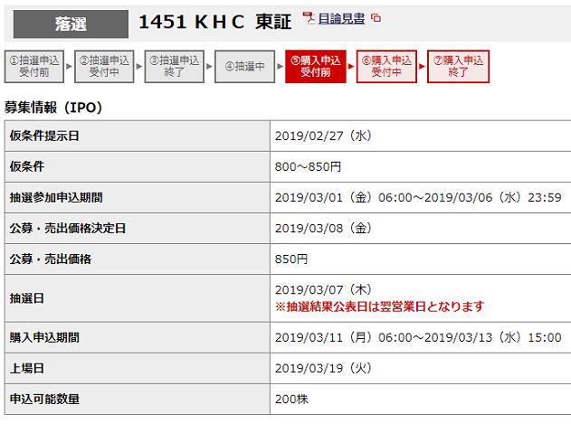 野村證券KHC当選?