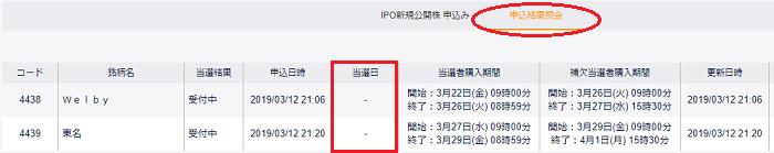 DMM.com証券のIPO申込