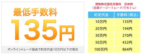 SMBC日興証券現物取引手数料