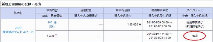 安藤証券IPO抽選結果は当選?