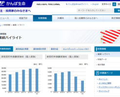 かんぽ生命(7181)売出株の内容