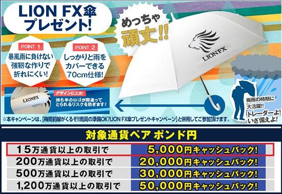 ポンド円5,000円キャッシュバック