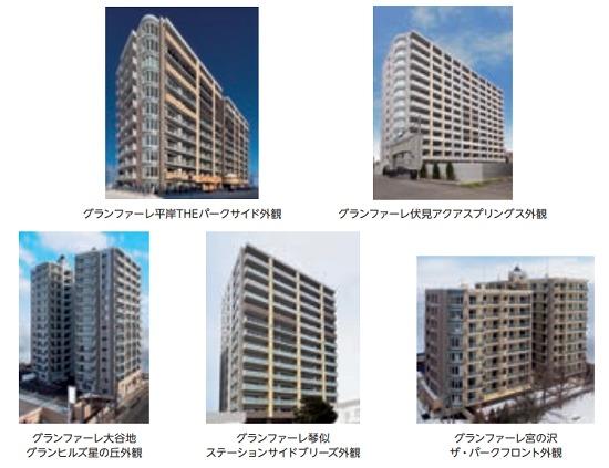 日本グランデのマンション実績