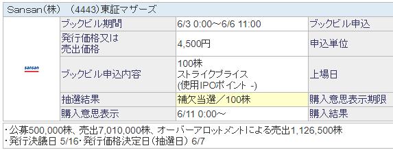 Sansan(サンサン)IPO抽選結果補欠当選