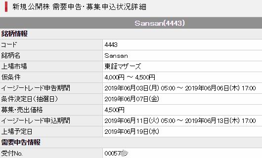 SMBC日興証券サンサンIPO当選