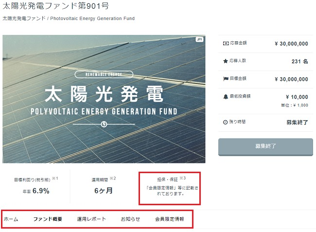太陽光発電ファンドへの投資人数と募集金額