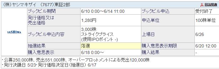 ヤシマキザイ抽選結果