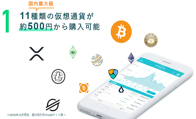 コインチェック取扱い仮想通貨11種類