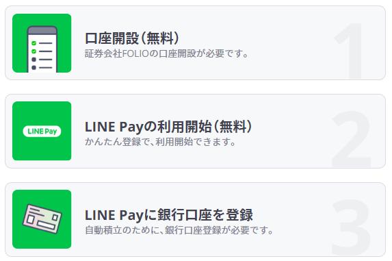LINEスマート投資ワンコイン口座開設の手順画像
