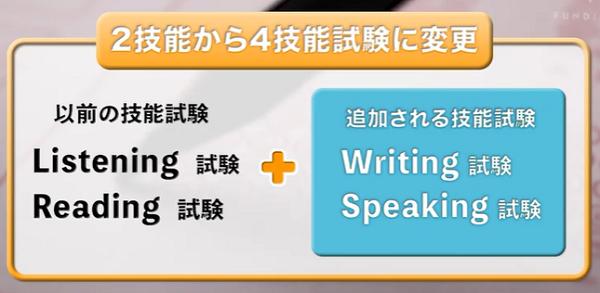 英音学アプリで出来ること