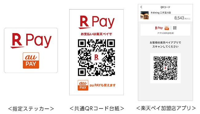 楽天ペイとau PAYの提携画像