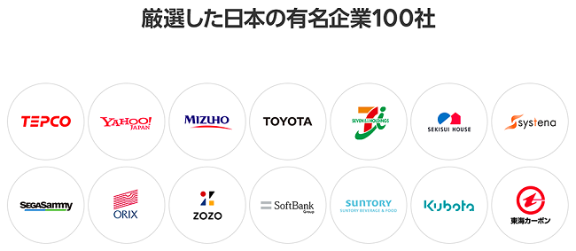 LINE証券で購入できる日本株式の詳細