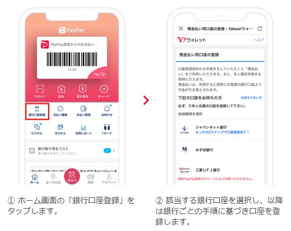 Yahoo!ウォレット銀行口座登録の方法