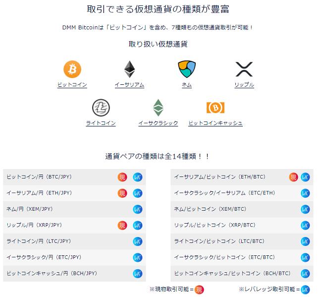 DMMビットコインで取引が出来る仮想通貨の種類