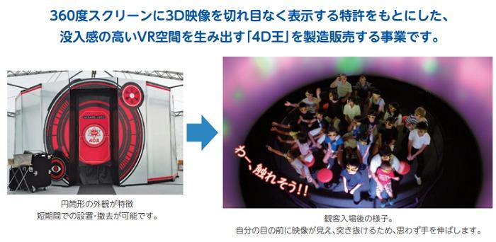 エモーショナルシステム事業4D王の画像