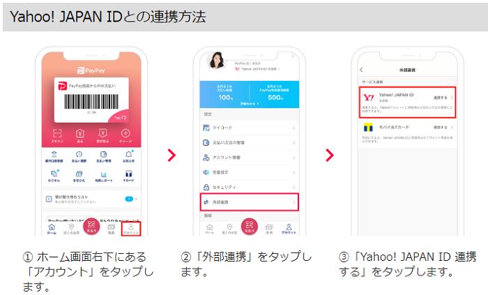 Yahoo! JAPAN IDと連帯させる方法