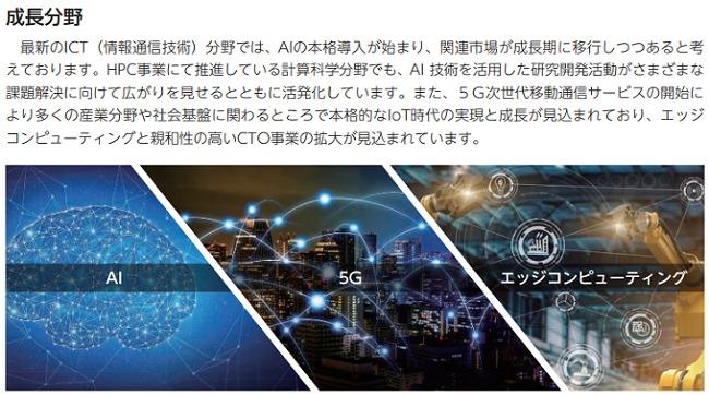 HPCシステムズIPOの成長分野と事業拡大イメージ画像