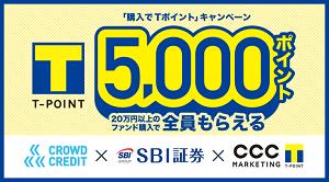 クラウドクレジットTポイントキャンペーン詳細記事へ