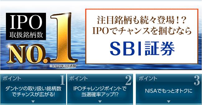 SBI証券のIPO取扱い数とIPOチャレンジポイント