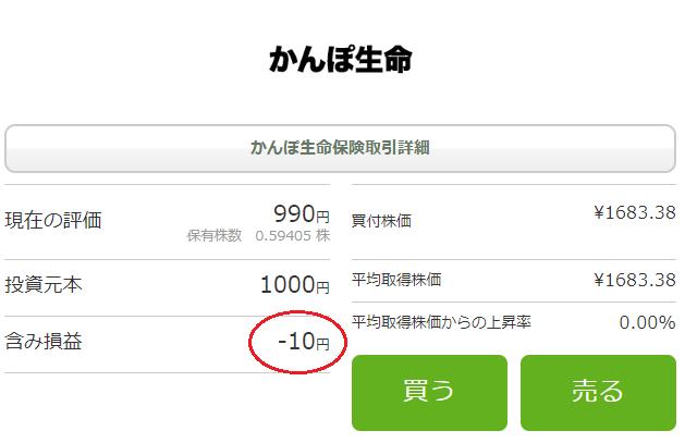 日本株のかんぽ生命をPayPay証券で購入