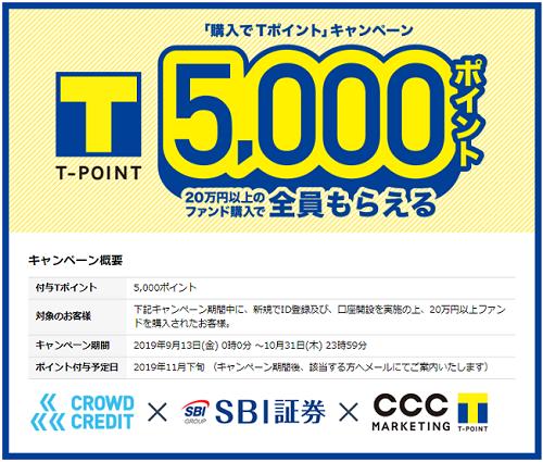 クラウドクレジット5000円Tポイントキャンペーン
