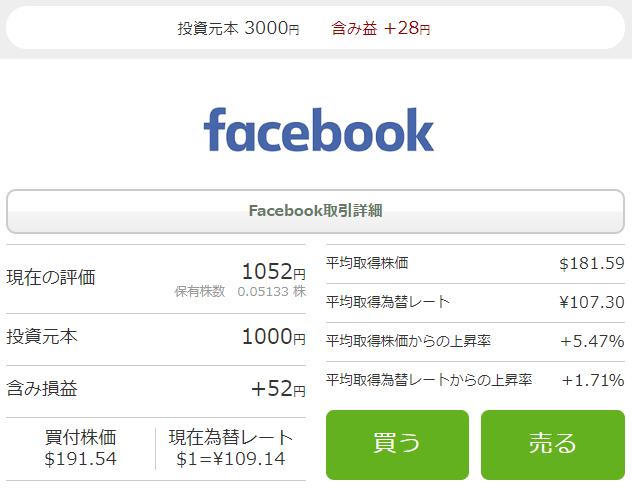 Facebook株を実際に購入