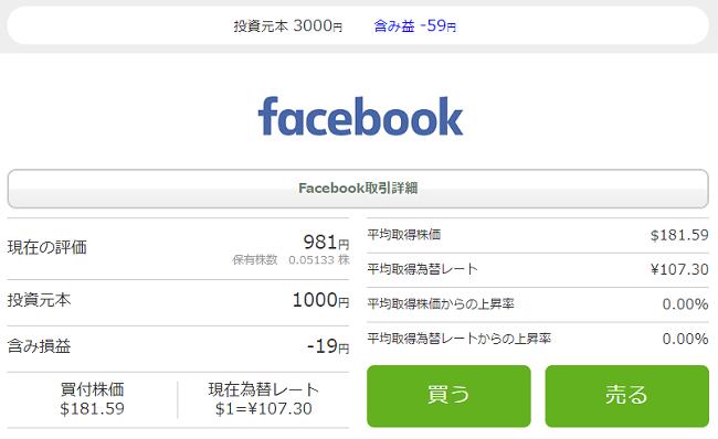 Facebook株購入
