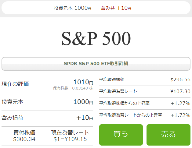 米国株S&PのETFを購入