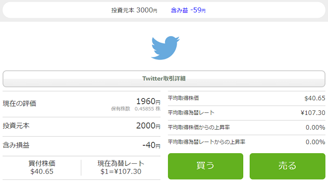 Twitter株を購入