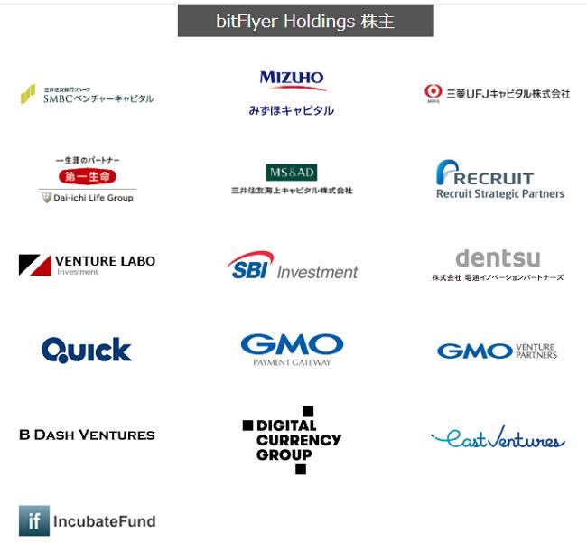 bitFlyer Holdingsの株主構成