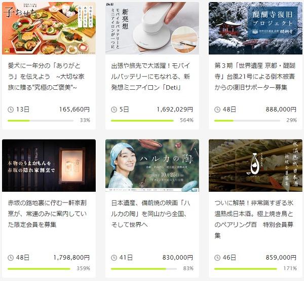 マクアケ(makuake)の募集プロジェクト