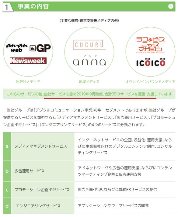 INCLUSIVE(インクルーシブ)IPO事業内容