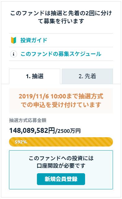 大阪王将ファンドの抽選申し込みの状況
