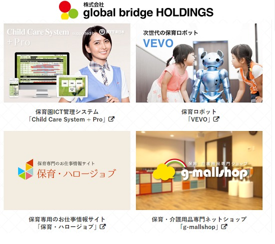 global bridge HOLDINGS最終初値予想と気配運用