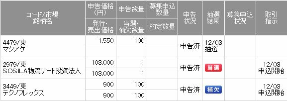 SOSiLA物流リートIPOSMBC日興証券当選
