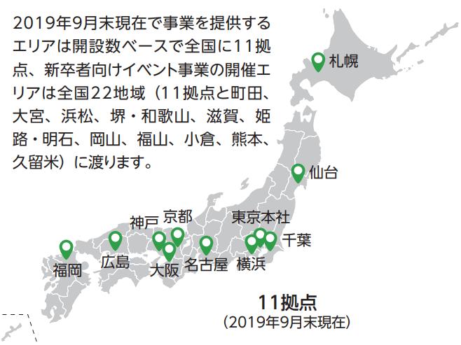 スポーツフィールドの日本における拠点