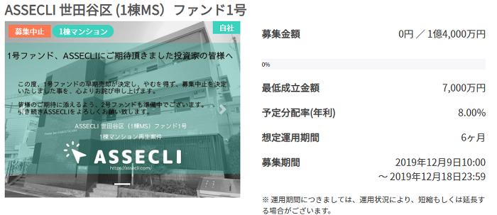 ASSECLI 世田谷区ファンド1号