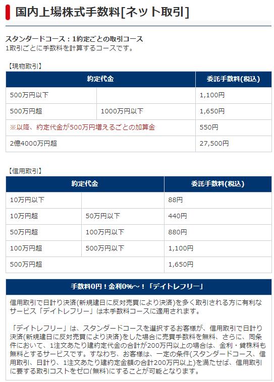 岩井コスモ証券の株式売買手数料