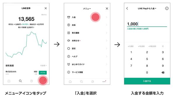LINE証券にLINEPayから入金するステップ画像