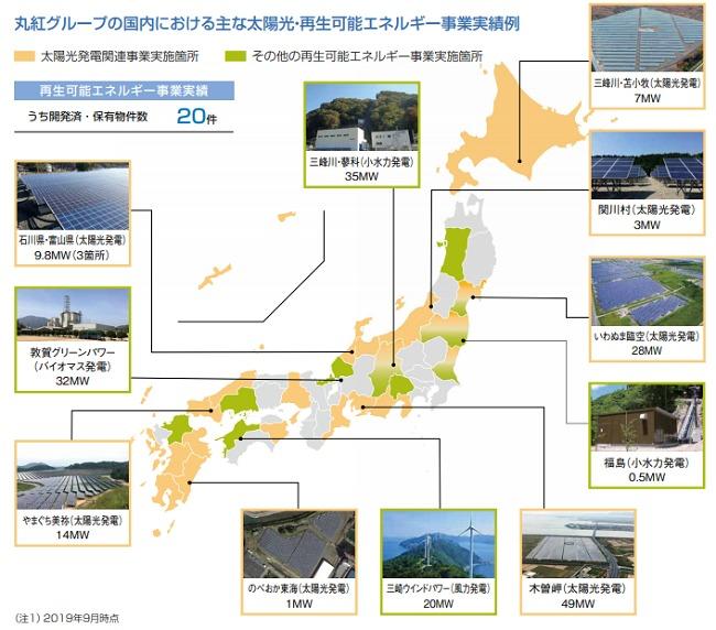 丸紅グループの国内太陽光発電実績