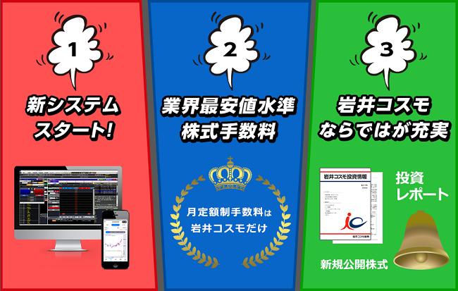 岩井コスモ証券の特徴