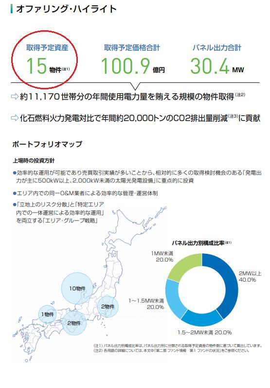 ジャパン・インフラファンド投資法人の上場評判とIPO分析
