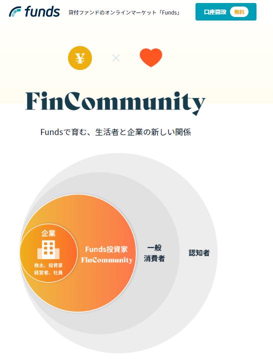 FinCommunity(フィンコミュニティ)とは?